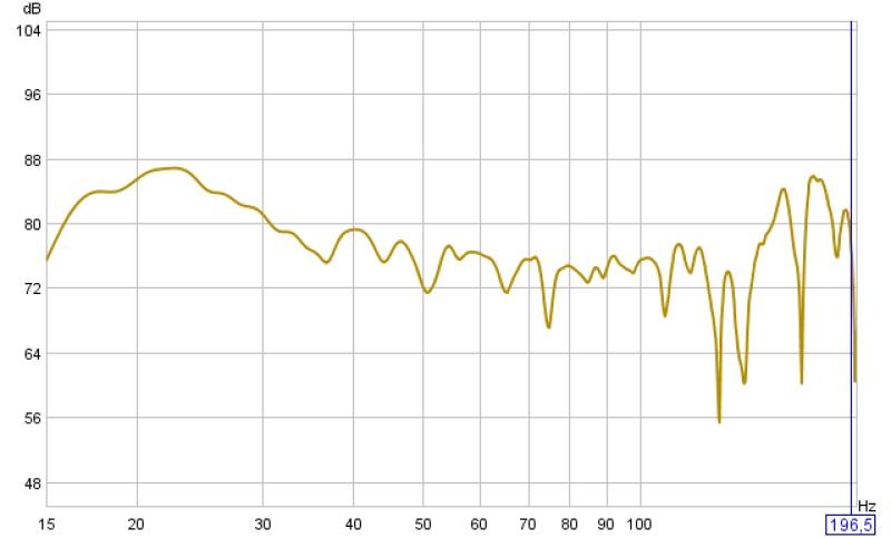 Please: help optimizing my graph-kalibrerts-s-4.8autenm.jpg