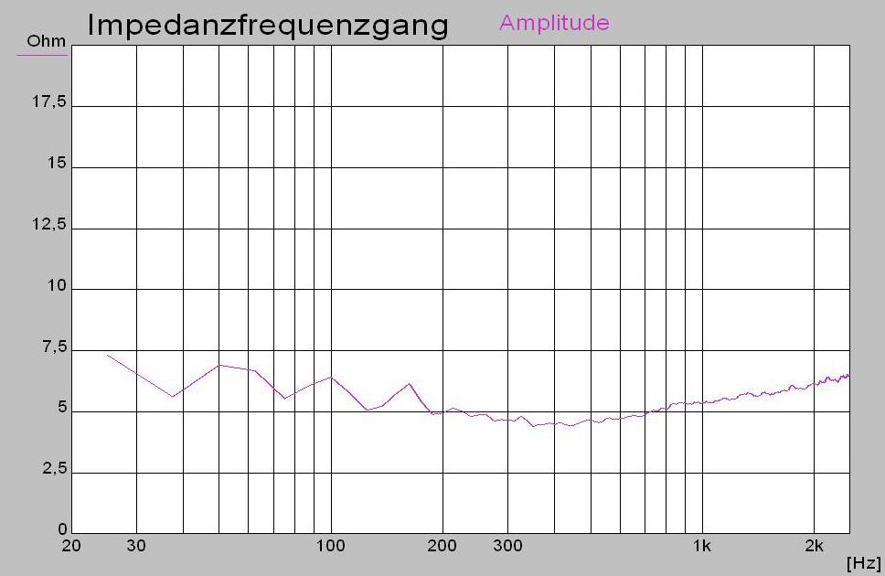 """Kangling double horn for 2 x 6,5""""-kanglingimp.jpg"""