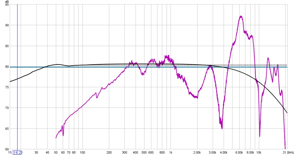 REW for testing a full range speaker.-kef101.2.jpg