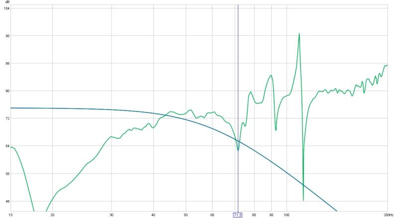 First Graphs please help-klipschcf3.jpg
