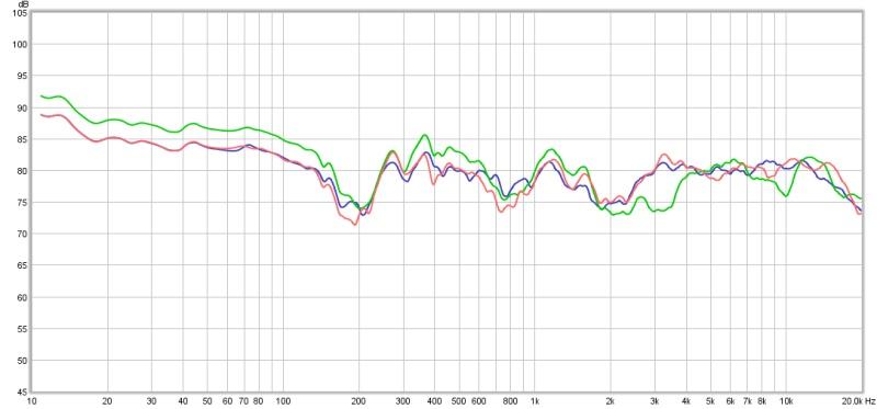 New Graph, dip at 200-l-c-r-separate-audy.jpg
