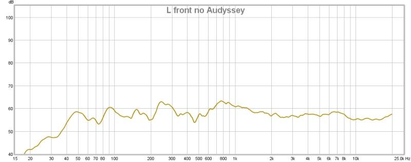 1st REW Measurements-l-front-no-audyssey.jpg