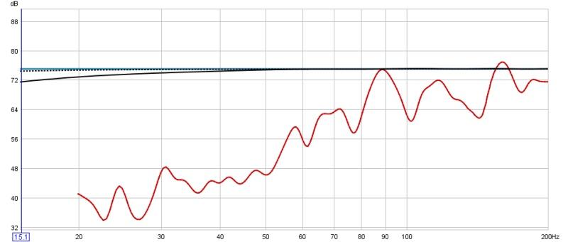 Interpreting First Graphs-l-no-sub-16-octave.jpg