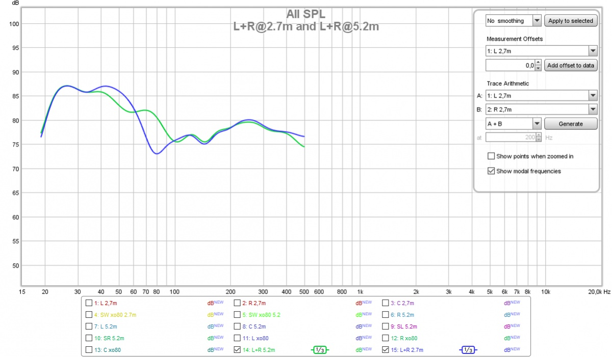 What SW distance to choose in AVR?-l-r-2.7m-l-r-5.2m.jpg