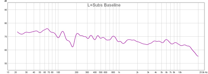 I think I need more bass traps but where to put them?-l-subs-baseline.jpg