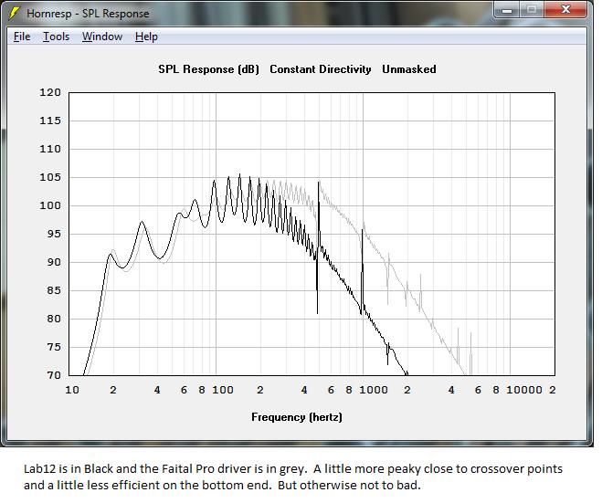 Ultimate Subwoofer-lab-12-comparison.png
