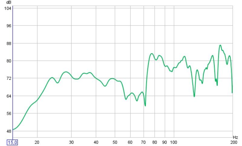 Please: help optimizing my graph-large.jpg