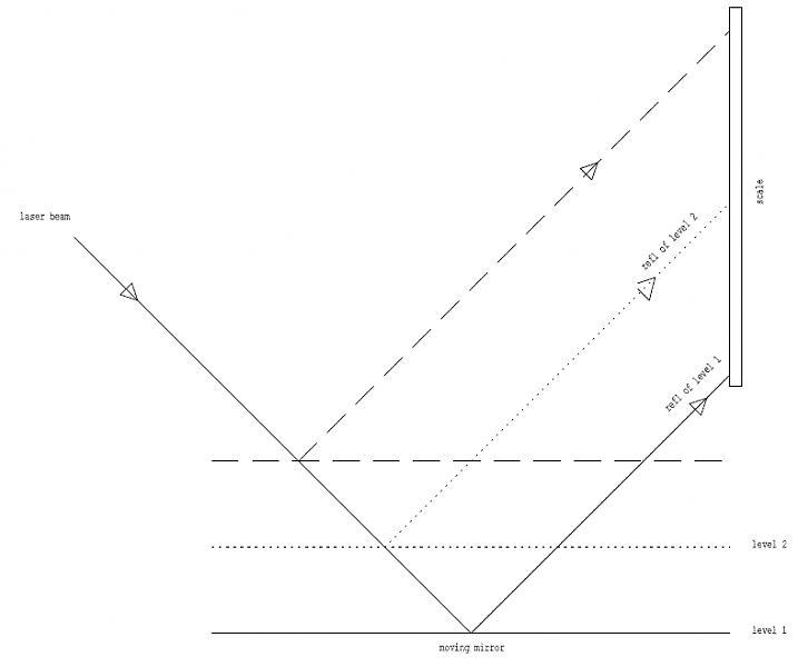 Measuring driver excursion-laser_sketch.jpg