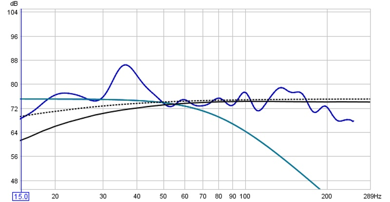 New first REW run with everything calibrated correctly!?-last-graph-td.jpg