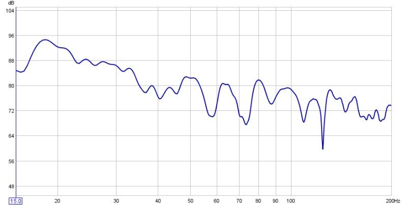 My first graph!Whatta Mess!-last-measurement-jan-16th.jpg