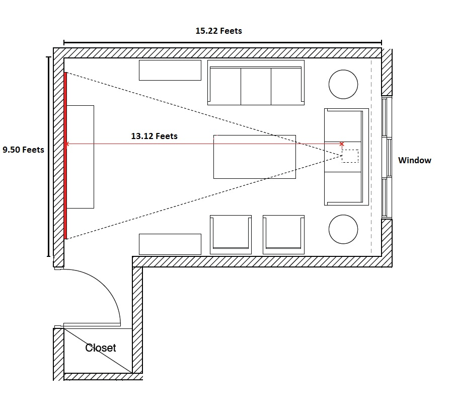 Building a Small Home Theather/Gaming Room - Home Theater Forum and ...