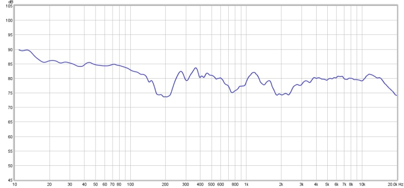 New Graph, dip at 200-lcr-full-audy.jpg
