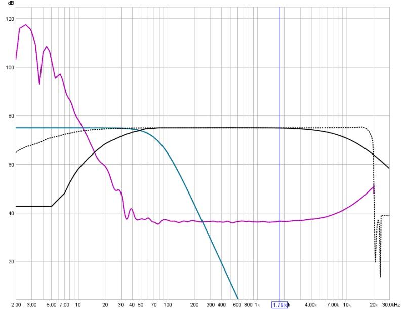 Sound Card Calibration Help-lcr-sw-50hz-x-over.jpg