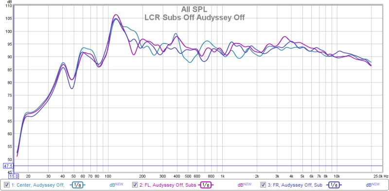 Where to go from here-lcr_subs_off_audyssey_off.jpg