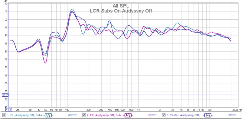 Where to go from here-lcr_subs_on_audyssey_off.jpg