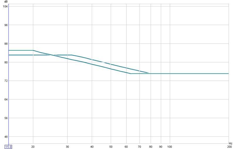 House Curve Options-leaner-meaner.jpg