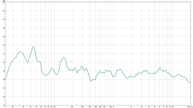 First measurements of sub - any insights?-left-audyssey-movie-graph.jpg