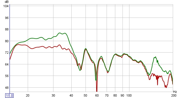 Twin Servo 15's - 1st play-left-b4-after.jpg