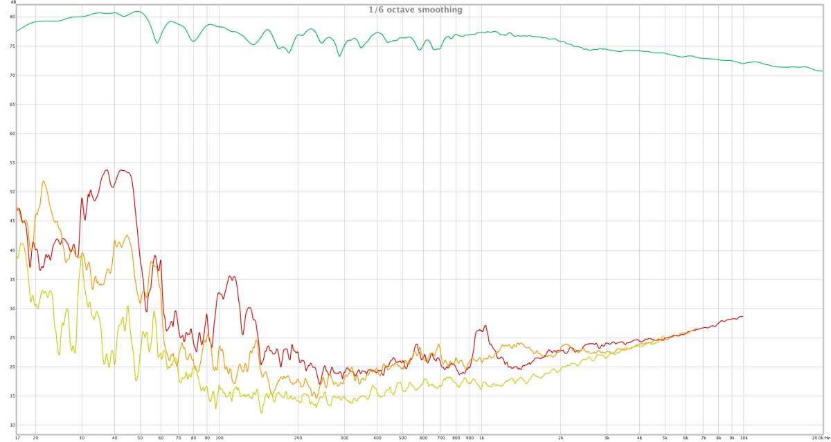 Improvements with Acourate & Acourate Convolver-left-front-dig-xo-drc-dec-2013.png
