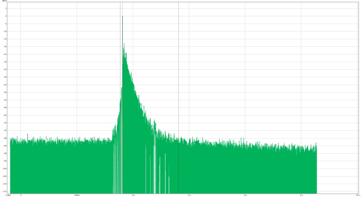 Improvements with Acourate & Acourate Convolver-left-front-impulse-log-dig-xo-dec-2013.png