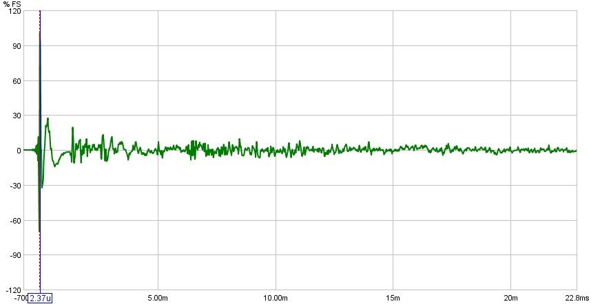 Impulse measurements-left-fs.jpg