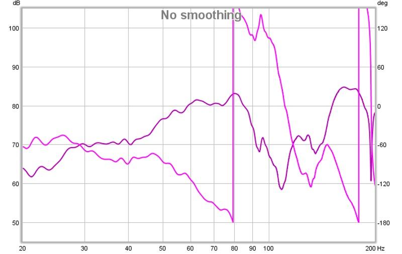 Help needed interpreting my graphs-left.jpg