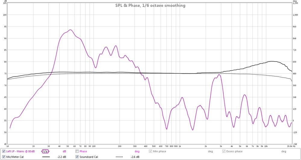 Odd REW graph - any ideas?-left-lp.jpg