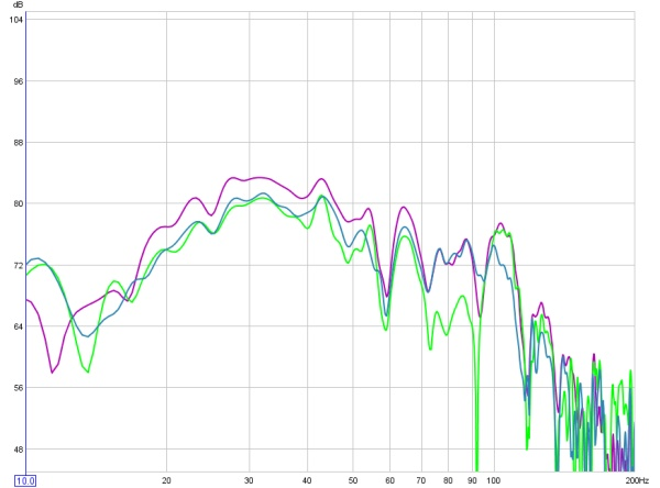 REW + multisub - my journey begins-left-right-w-combined-trace-magenta-.jpg