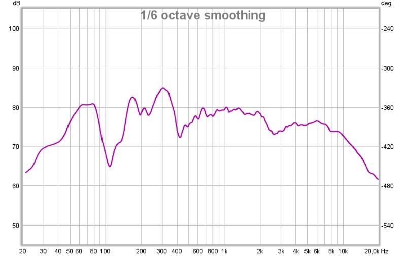 Help needed interpreting my graphs-left-smoothed.jpg