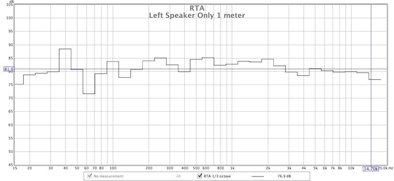 RTA Results Help-left-speaker-1-meter-small.jpg