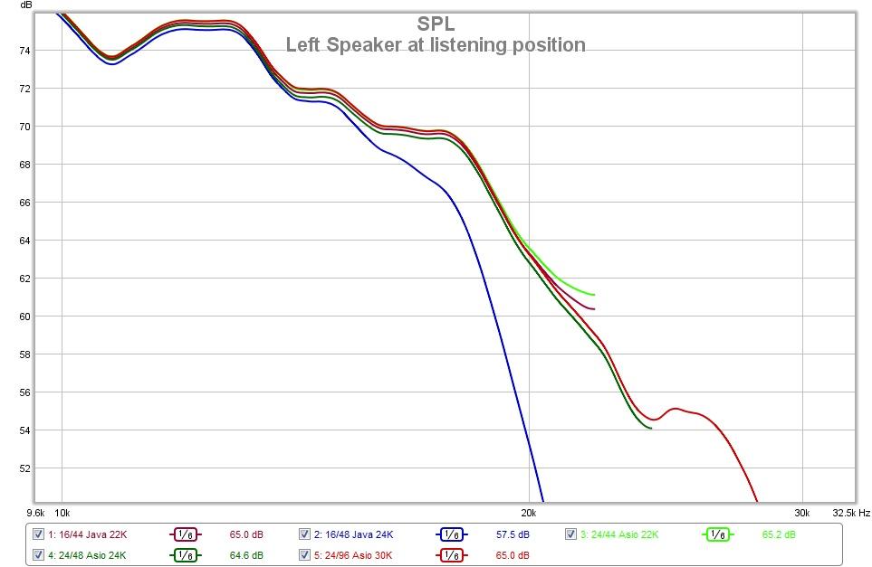 soundcard calibration error with java (vs. asio)-left-speaker-listening-position.jpg