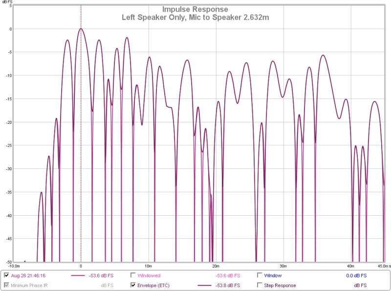 Bass traps for asymmetrical set-up in L-shaped apartment?-left-speaker-etc.jpg