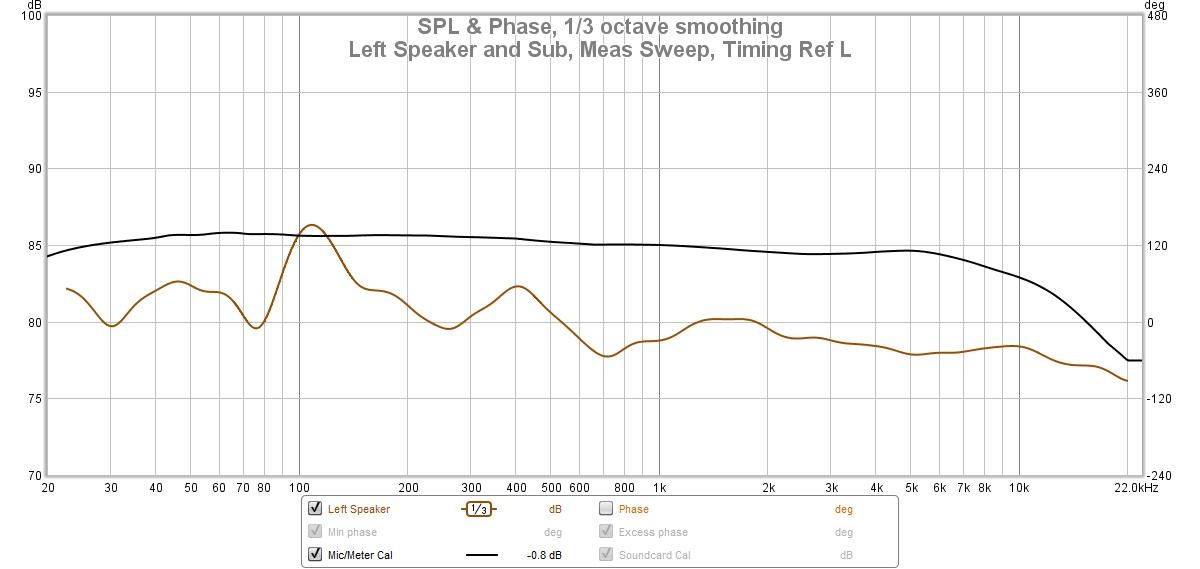 Help with REW RTA measurement on generated sweep-left-speaker.jpg
