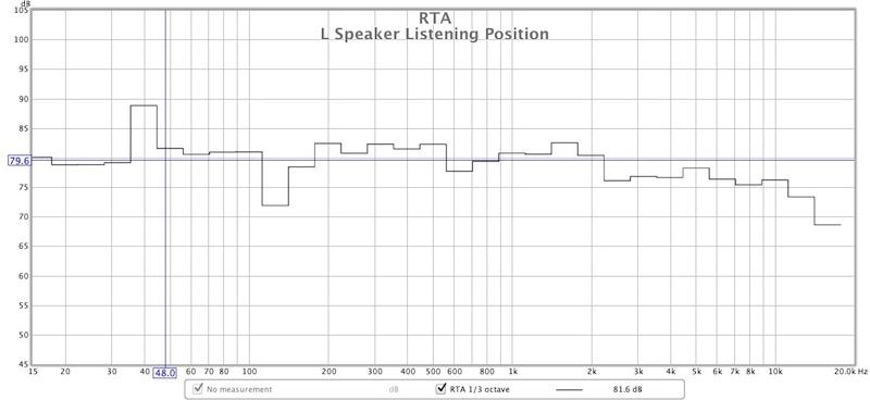 RTA Results Help-left-speaker-listening-positionsmall.jpg