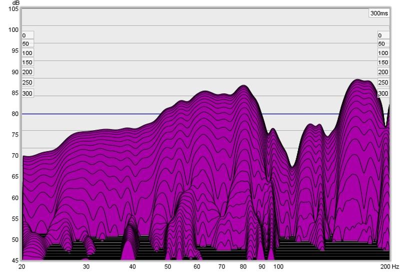 Help needed interpreting my graphs-left-waterfall.jpg