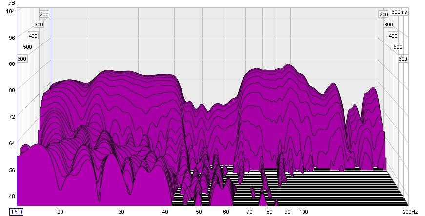 Impulse measurements-left-waterfall.jpg