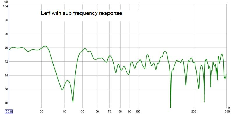 Suggestions for a NON-dedicated home theater-left-sub-frequency-response.jpg
