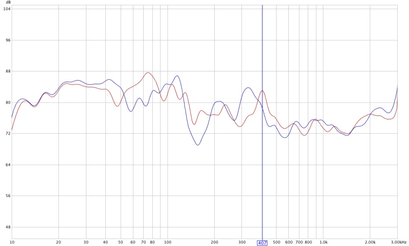 above 100Hz down 8-10dB?-left_right.jpg