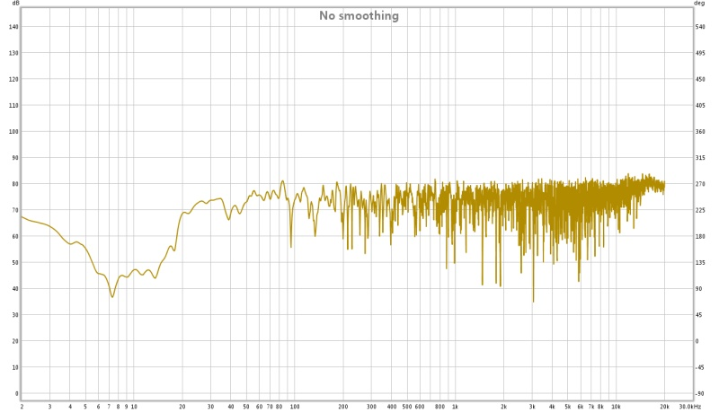 speaker calibration interpretation-left_speaker_no_smoothing.jpg