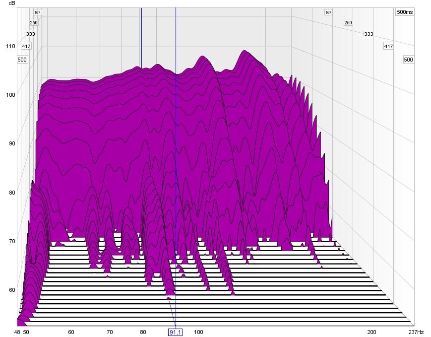 Reading Graphs, pics included.-leftfall.jpg