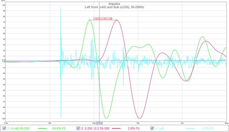 Case Study: Sub Alignment using REW v5-leftfrontimpulse2.jpg