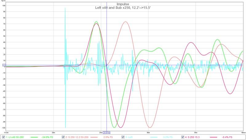 Case Study: Sub Alignment using REW v5-leftfrontimpulse3.jpg