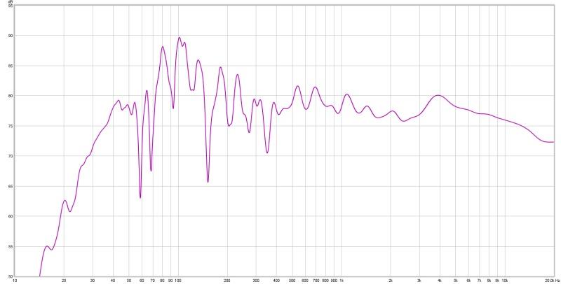 Dips in left speaker around 60 & 70hz-leftfull.jpg