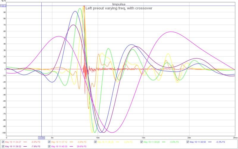 Case Study: Sub Alignment using REW v5-leftprevaryingfreqcrossover.jpg