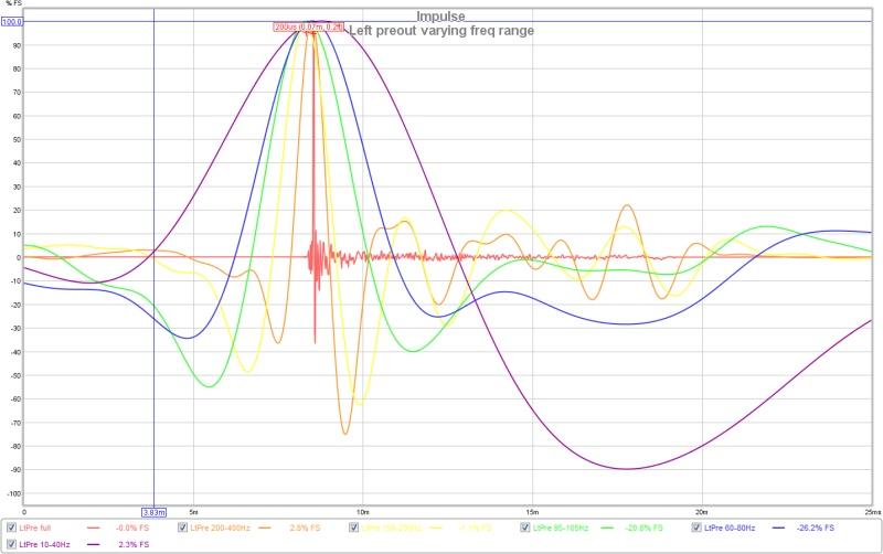 Case Study: Sub Alignment using REW v5-leftprevvaryingfreq.jpg