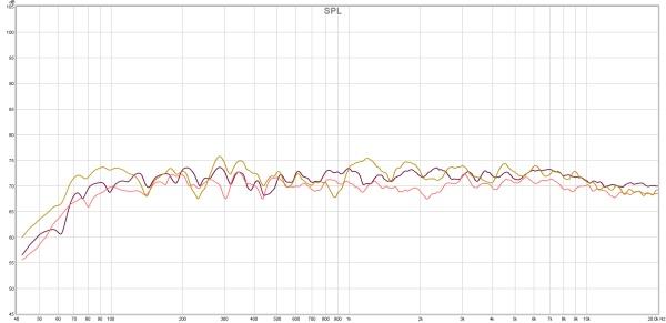 REW Newbie- First Measurements revised-leftrightmainscombined.jpg