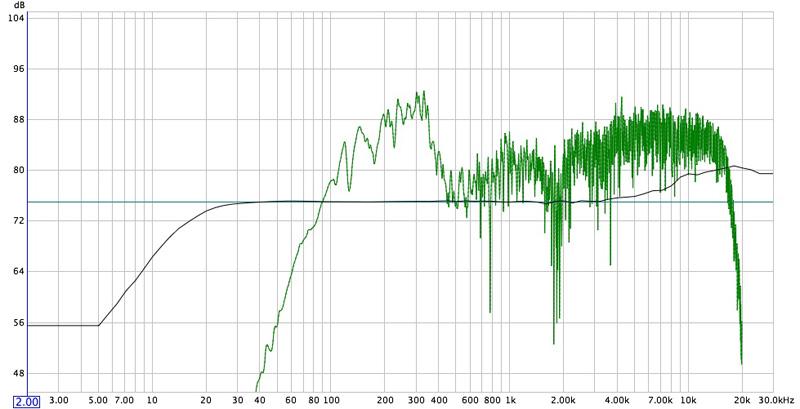 Help! Full Frequency Sweep with ECM8000-leftspeaker.jpg