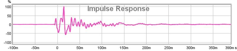 Interpreting Impulse... Please Help!-leftsvs_2.jpg