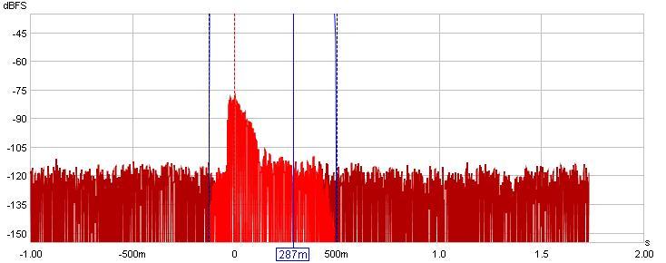 First Graphs...-leftwithimpulse.jpg