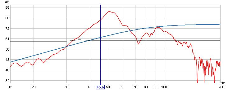 First Graphs...-leftwithoutimpulse.jpg